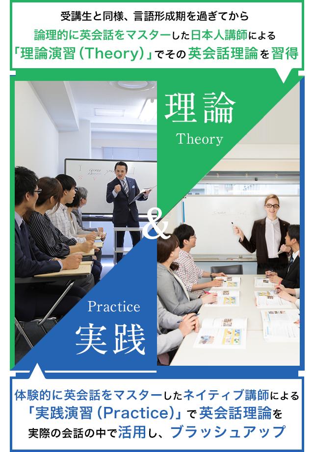 理論&実践
